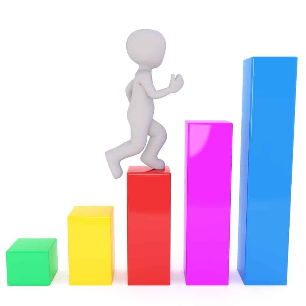 5 כללי הזהב לניהול תקציב בעסק